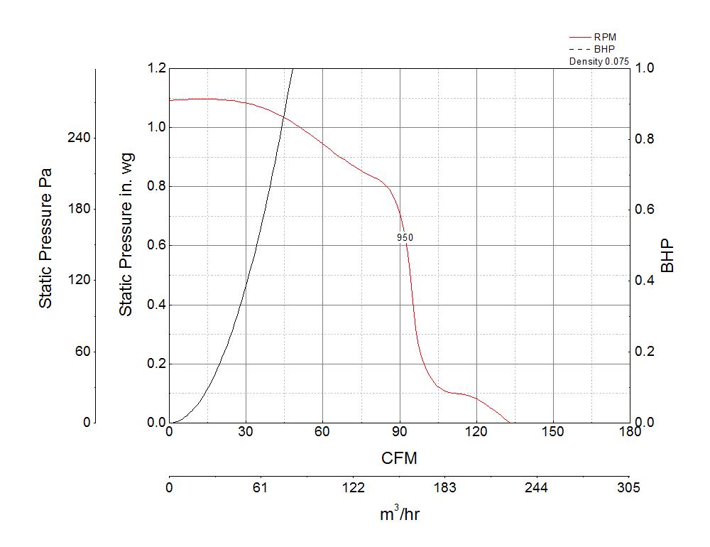 Picture of Bathroom Exhaust Fan, Low Profile, Model SP-B110, 115V, 1Ph, 50-133 CFM
